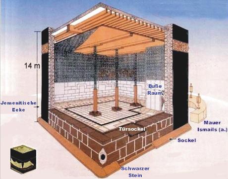 Kaaba innen religion islam mekka for Interieur de la kaaba